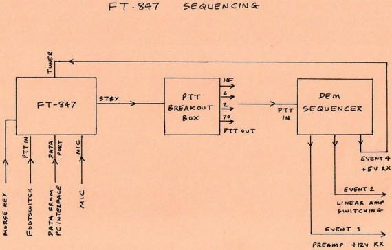 G4ZTR VHF DX - FT-847